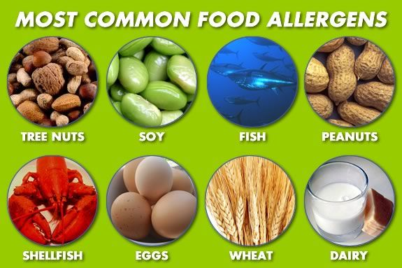 Food Allergy-common
